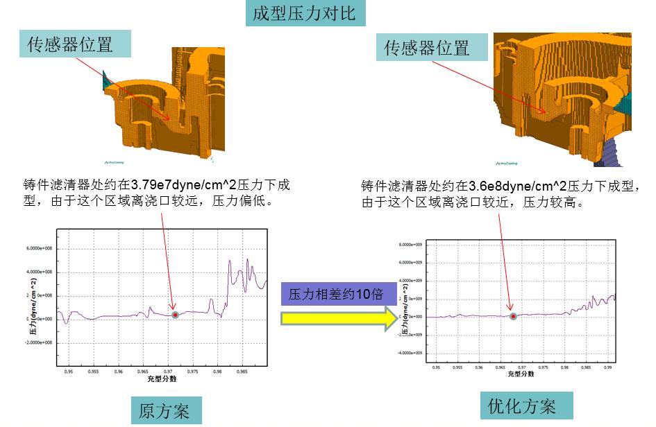 /data/wwwroot/www.anycasting.com.cn/article/ue_20200120030320843156.jpg