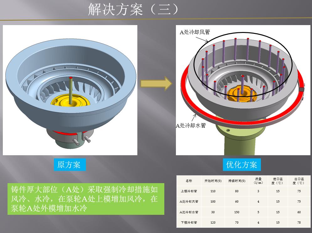 /data/wwwroot/www.anycasting.com.cn/article/ue_20200617042125640213.jpg
