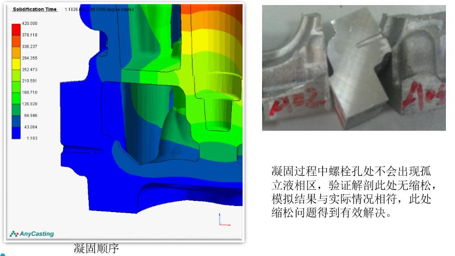 /data/wwwroot/www.anycasting.com.cn/article/ue_20200623104643485907.jpg