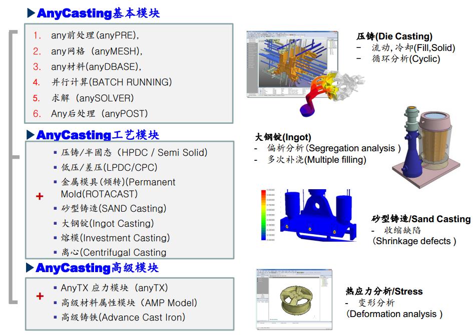 /data/wwwroot/www.anycasting.com.cn/article/ue_20200901025638245308.jpg